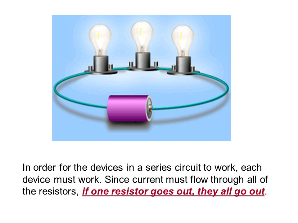 In order for the devices in a series circuit to work, each device must work. Since current must flow through all of the resistors, if one resistor goe