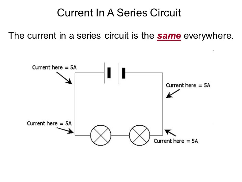Current In A Series Circuit The current in a series circuit is the same everywhere.