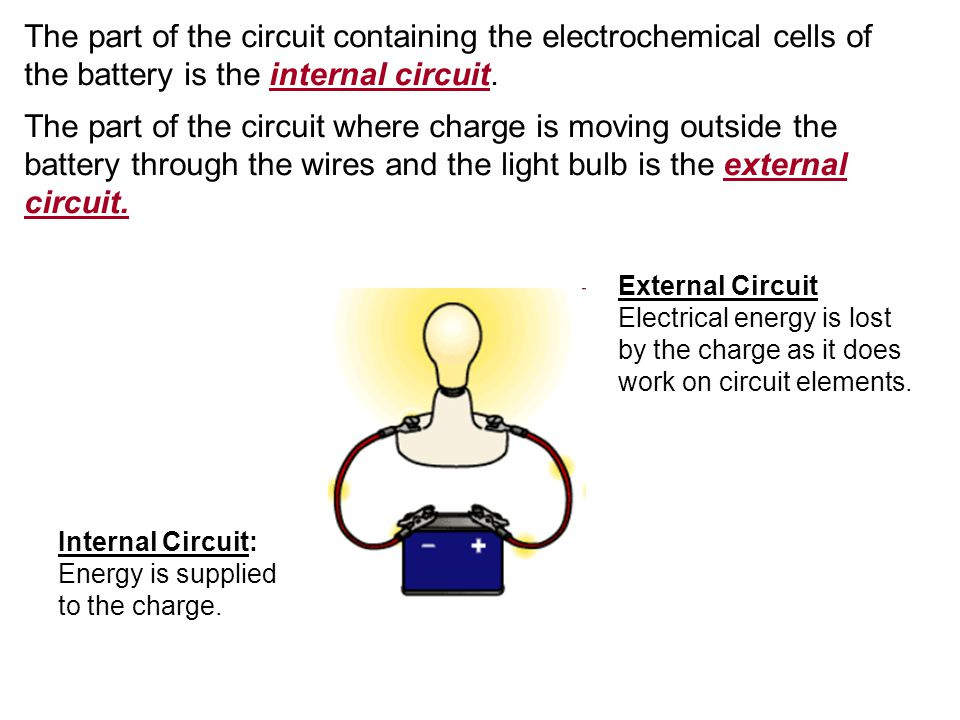 The part of the circuit containing the electrochemical cells of the battery is the internal circuit. The part of the circuit where charge is moving ou