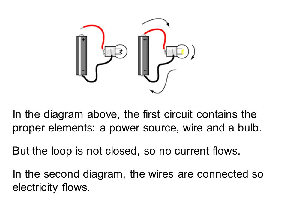 When two light bulbs are connected in series, which is true.
