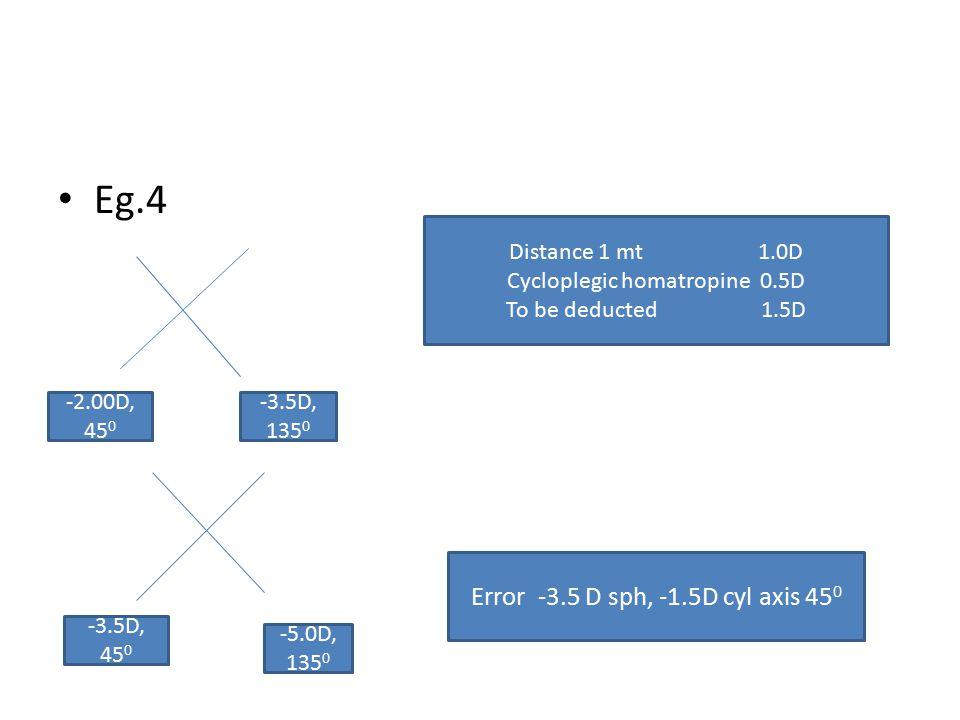 Eg.4 -2.00D, 45 0 -3.5D, 135 0 -3.5D, 45 0 -5.0D, 135 0 Distance 1 mt 1.0D Cycloplegic homatropine 0.5D To be deducted 1.5D Error -3.5 D sph, -1.5D cy