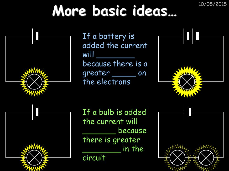 10/05/2015 Current in a series circuit If the current here is 2 amps… The current here will be… And the current here will be… In other words, the current in a series circuit is THE SAME at any point
