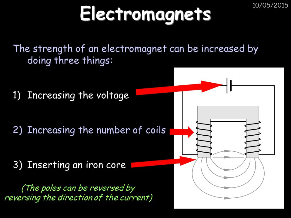 10/05/2015 Examples of electromagnets 1. Speaker 2. Relay switch