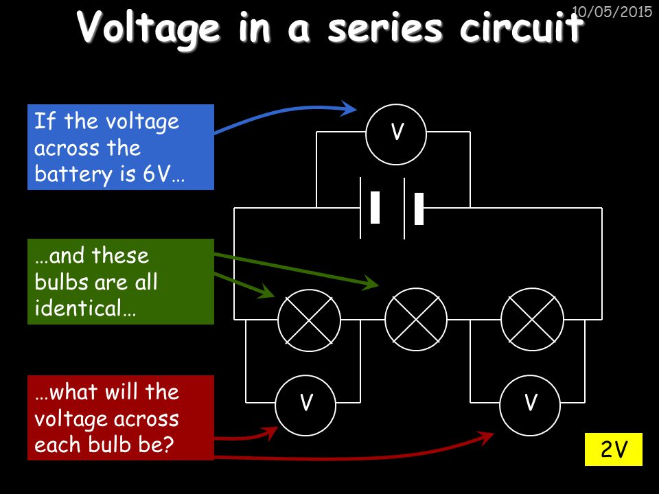 10/05/2015 Voltage in a series circuit V V If the voltage across the battery is 6V… …what will the voltage across two bulbs be.
