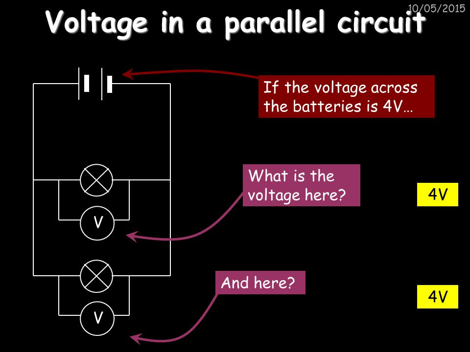 10/05/2015Summary In a SERIES circuit: Current is THE SAME at any point Voltage SPLITS UP over each component In a PARALLEL circuit: Current SPLITS UP down each strand Voltage is THE SAME across each strand