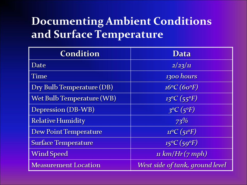 Documenting Ambient Conditions and Surface Temperature ConditionData Date2/23/11 Time 1300 hours Dry Bulb Temperature (DB) 16 o C (60 o F) Wet Bulb Te