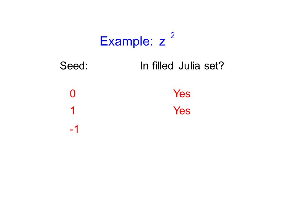 Example: z 2 Seed: 0Yes 1 In filled Julia set