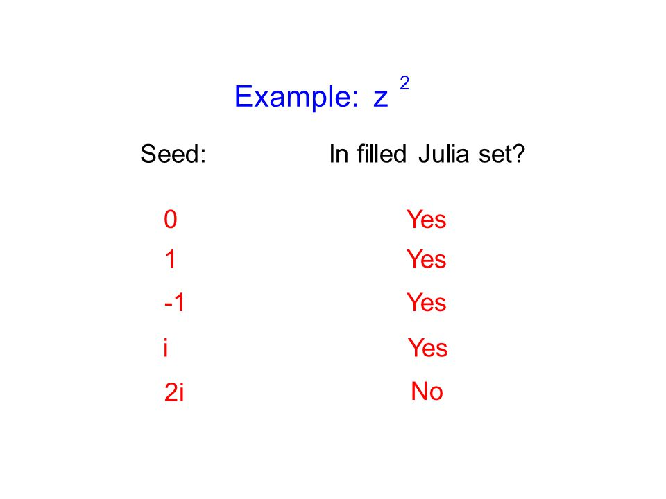 Example: z 2 Seed: 0Yes 1 Yes i 2i No In filled Julia set