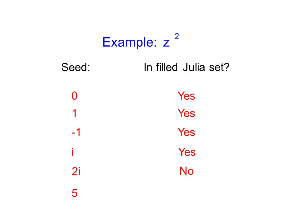Example: z 2 Seed: 0Yes 1 Yes i 2i No 5 In filled Julia set