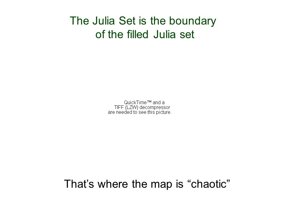 The Julia Set is the boundary of the filled Julia set That's where the map is chaotic