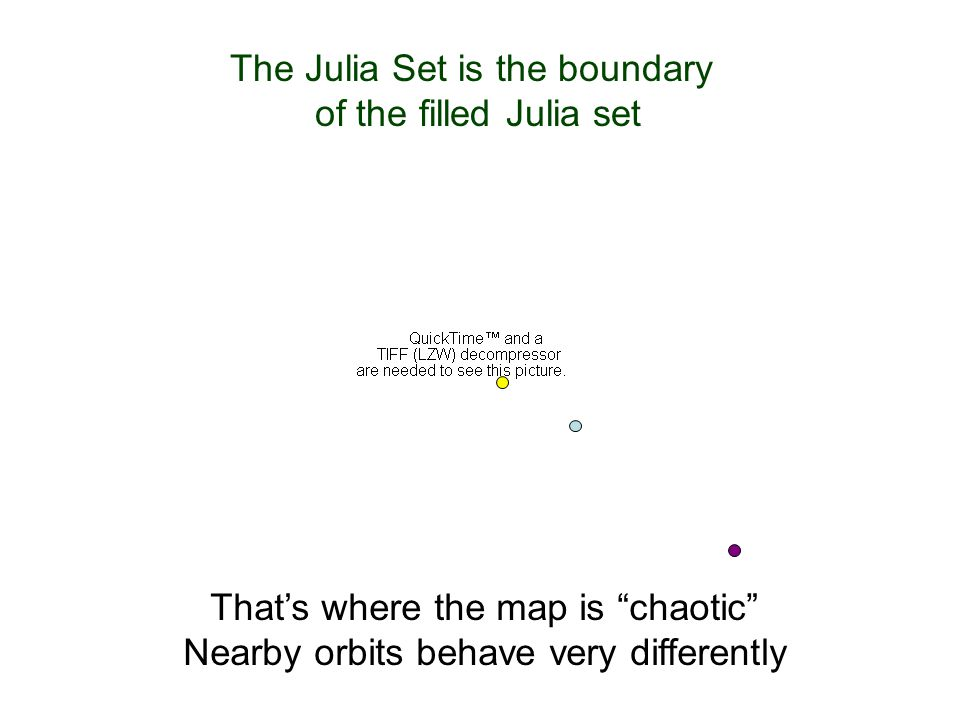 The Julia Set is the boundary of the filled Julia set That's where the map is chaotic Nearby orbits behave very differently