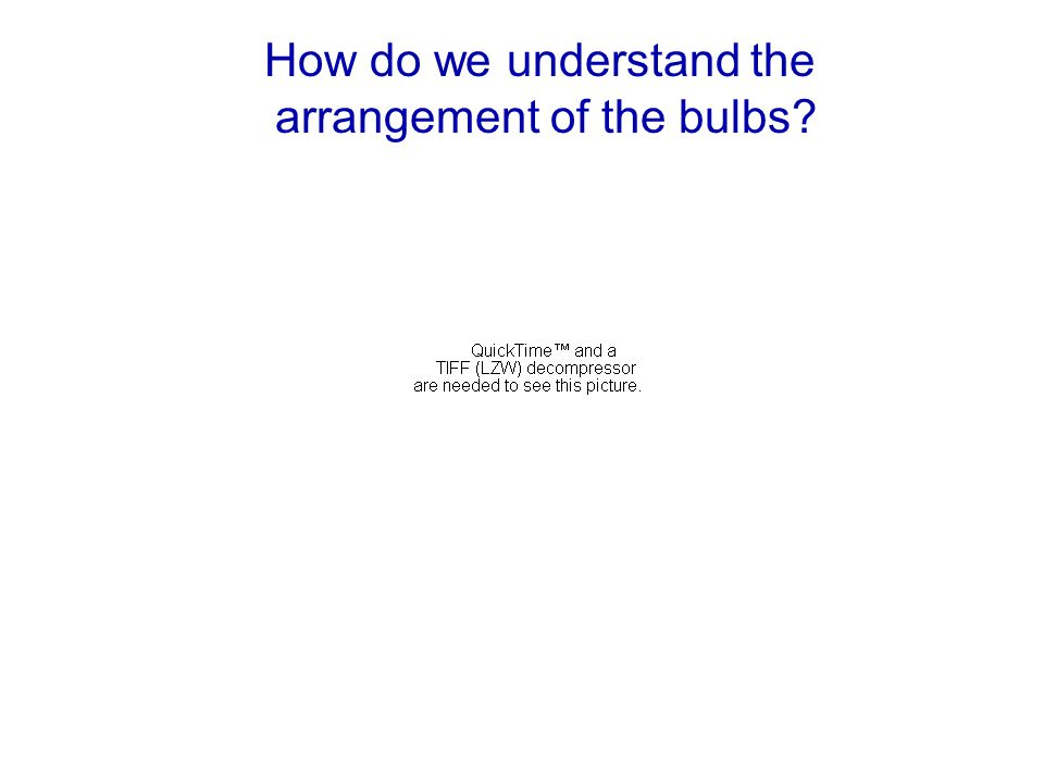 How do we understand the arrangement of the bulbs