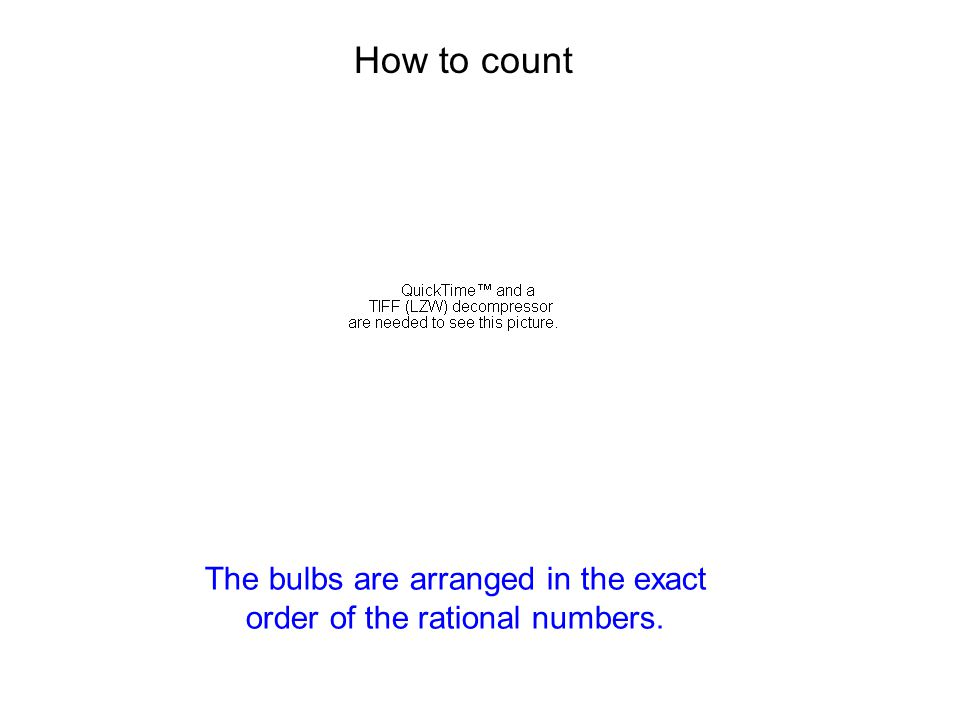 1/3 1/4 2/5 3/7 1/2 2/3 The bulbs are arranged in the exact order of the rational numbers.
