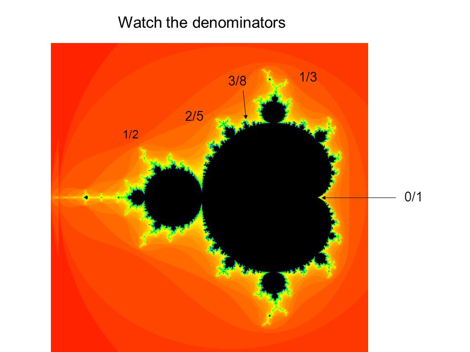 22 1/2 0/1 Watch the denominators 1/3 2/5 3/8
