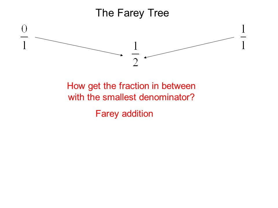 The Farey Tree How get the fraction in between with the smallest denominator Farey addition