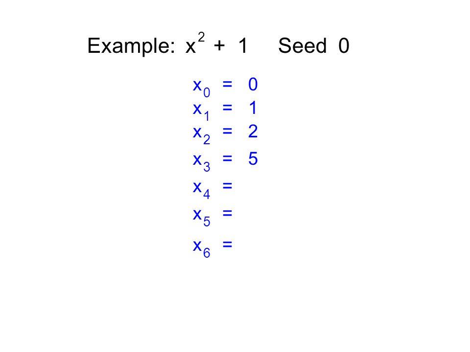 Example: x + 1 Seed 0 2 x = 0 0 x = 1 1 x = 2 2 x = 5 3 x = 4 5 6