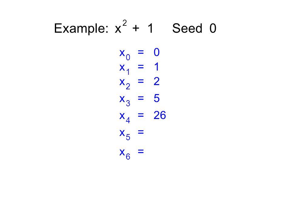 Example: x + 1 Seed 0 2 x = 0 0 x = 1 1 x = 2 2 x = 5 3 x = 26 4 x = 5 6