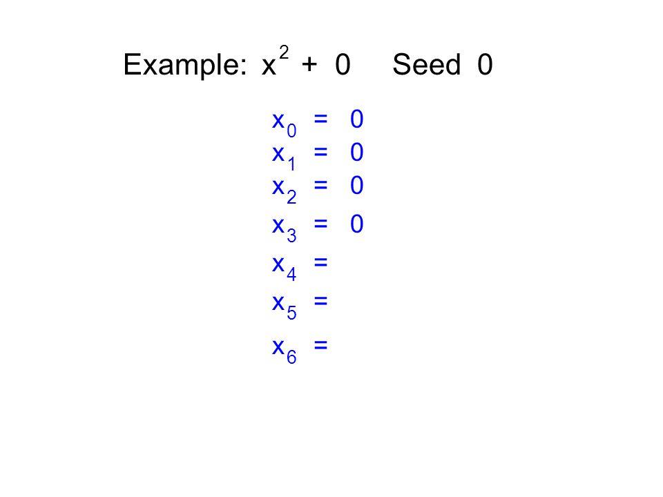 Example: x + 0 Seed 0 2 x = 0 0 1 2 3 x = 4 5 6