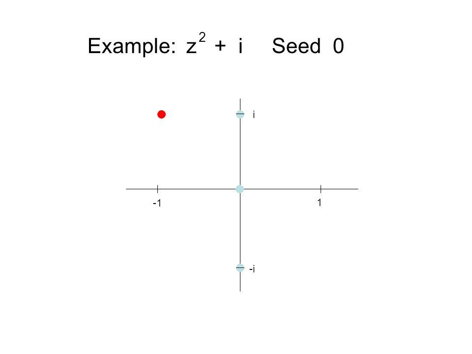 Example: z + i Seed 0 2 1 i -i