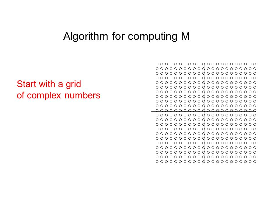 Algorithm for computing M Start with a grid of complex numbers
