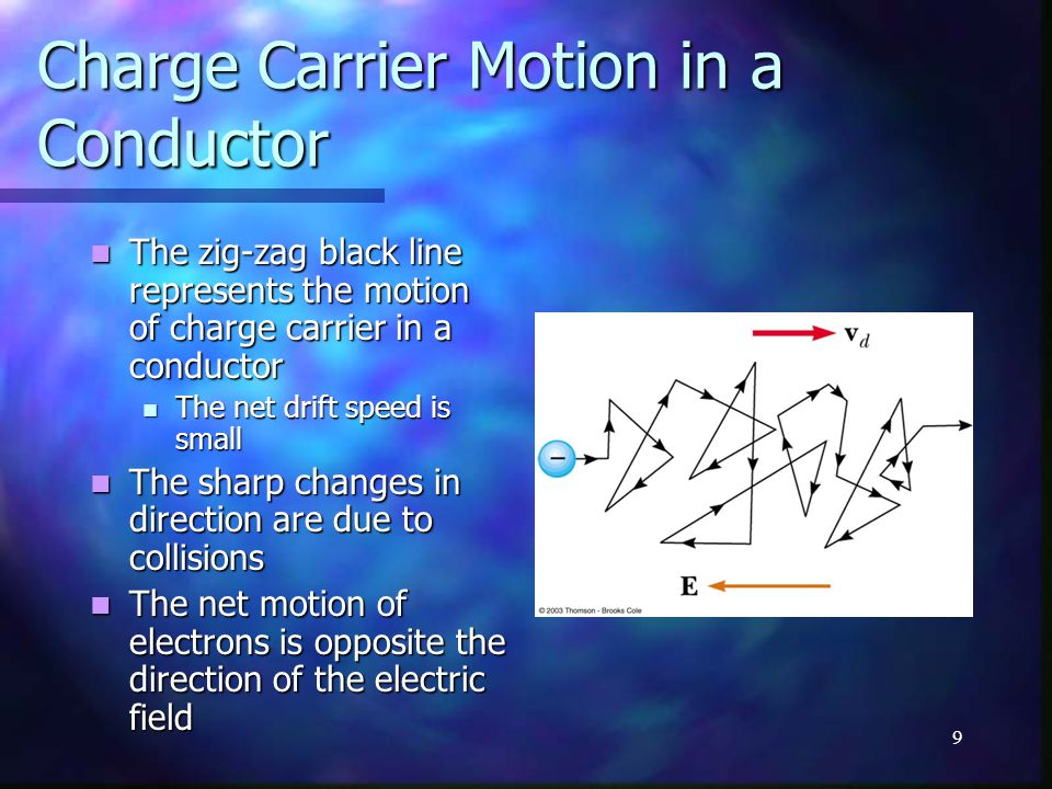 9 Charge Carrier Motion in a Conductor The zig-zag black line represents the motion of charge carrier in a conductor The zig-zag black line represents