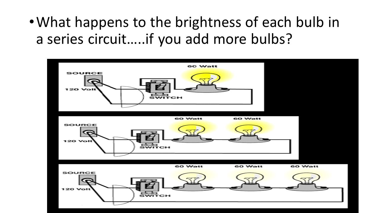 So in a series circuit (like the one we just did), what can we say about voltage drops?