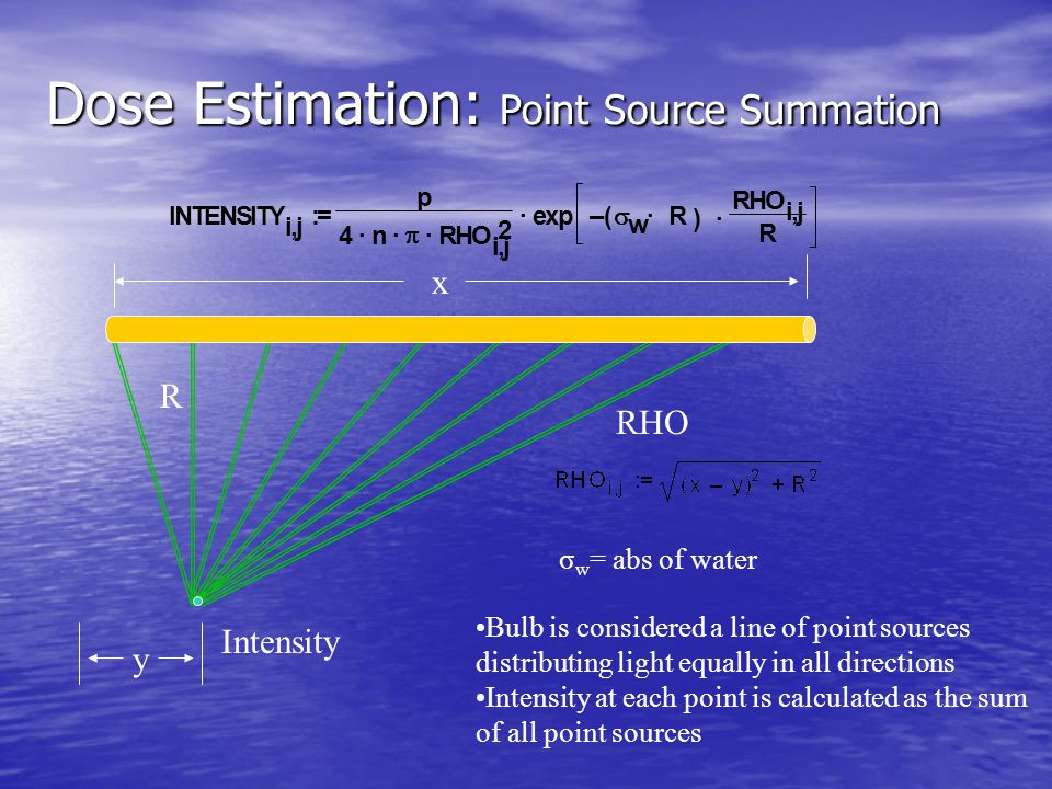 Dose Estimation: Point Source Summation ) INTENSITY i,j := p 4 · n ·  · RHO i,j 2 · exp–(  w ·R · RHO i,j R R Intensity x RHO y σ w = abs of water Bulb is considered a line of point sources distributing light equally in all directions Intensity at each point is calculated as the sum of all point sources