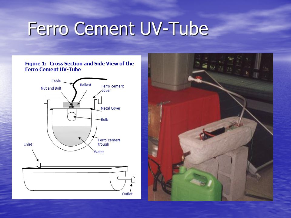Ferro Cement UV-Tube Outlet Water Ferro cement trough Bulb Nut and Bolt Ballast Metal Cover Ferro cement cover Cable Figure 1: Cross Section and Side View of the Ferro Cement UV-Tube Inlet