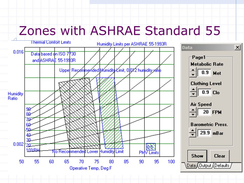 Zones with ASHRAE Standard 55