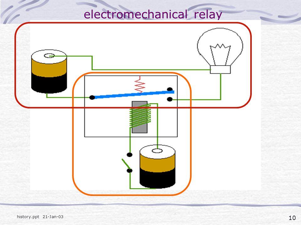 10 history.ppt 21-Jan-03 electromechanical relay