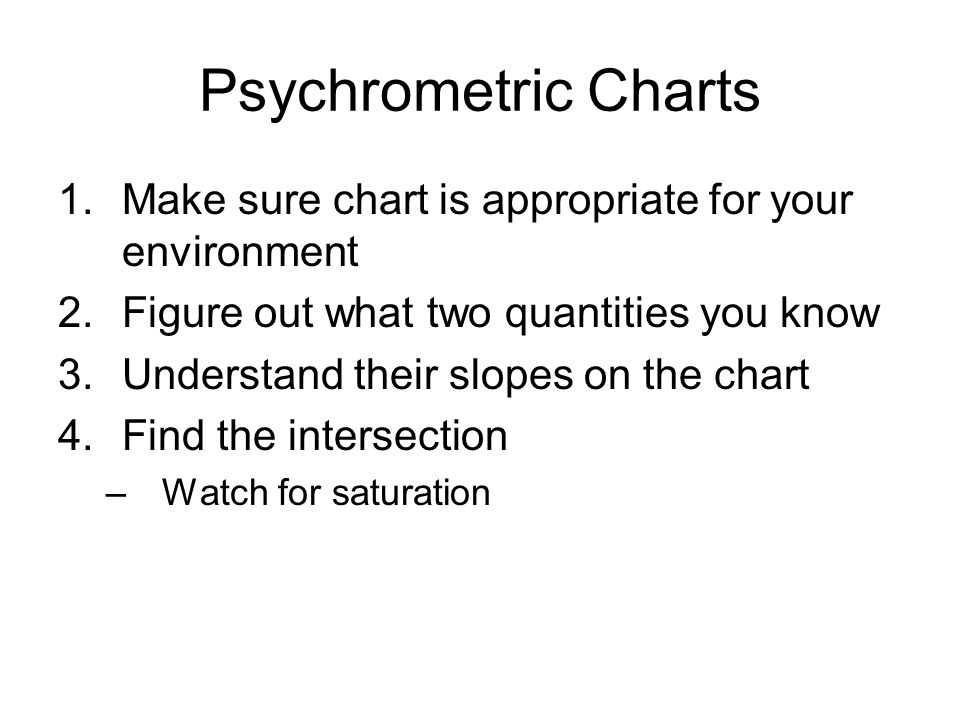 Psychrometric Charts 1.Make sure chart is appropriate for your environment 2.Figure out what two quantities you know 3.Understand their slopes on the