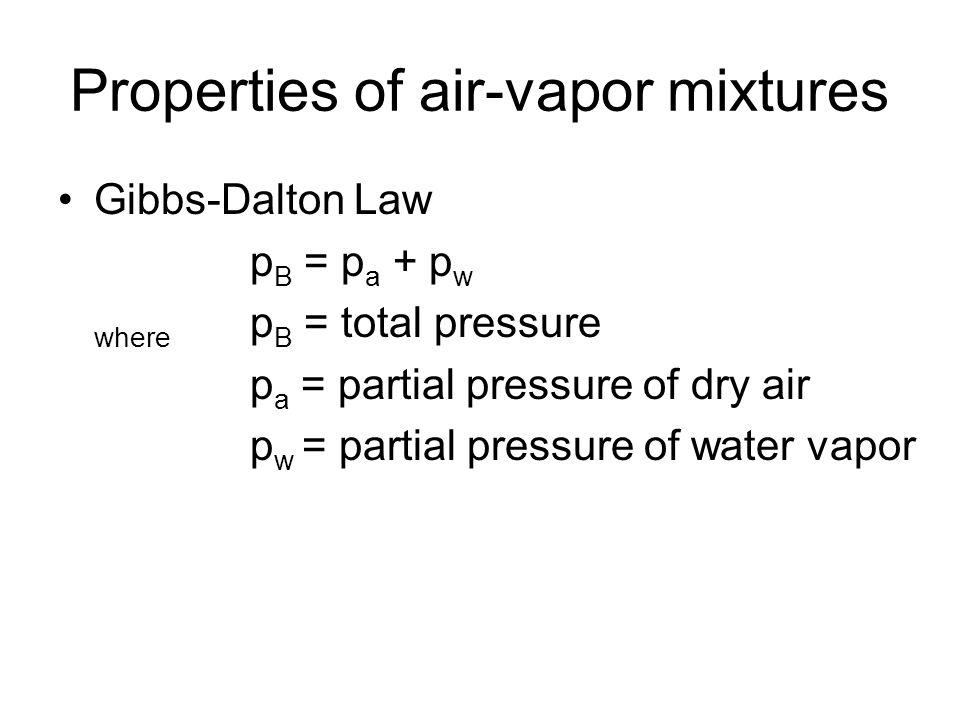 Properties of air-vapor mixtures Gibbs-Dalton Law p B = p a + p w where p B = total pressure p a = partial pressure of dry air p w = partial pressure