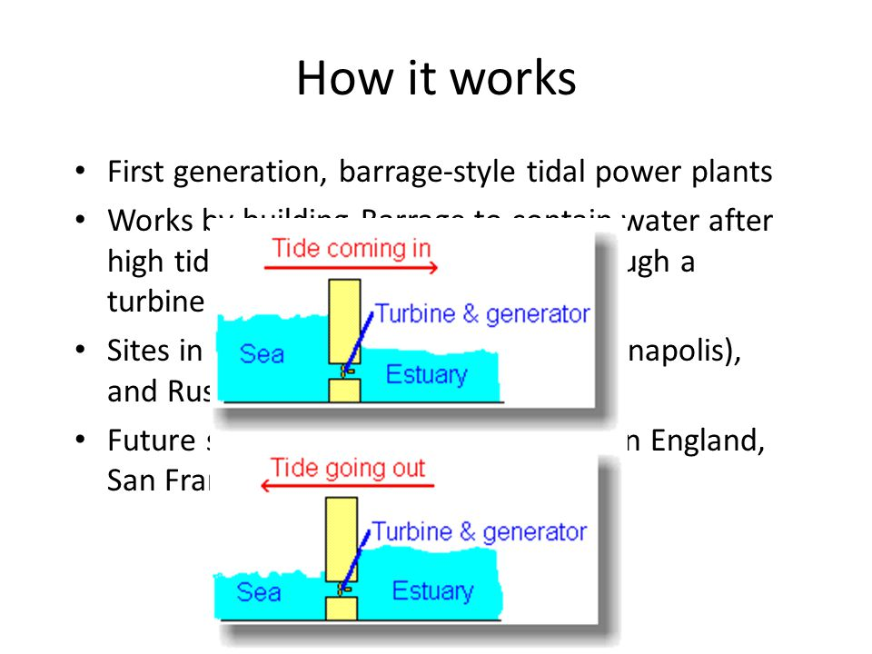 How it works First generation, barrage-style tidal power plants Works by building Barrage to contain water after high tide, then water has to pass thr