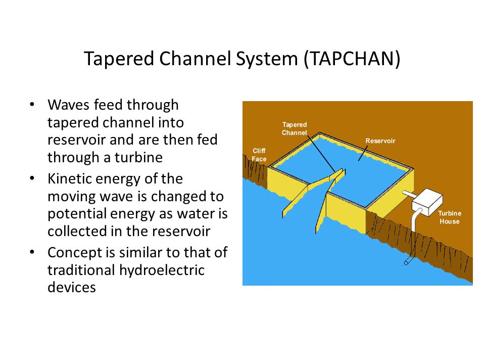 Tapered Channel System (TAPCHAN) Waves feed through tapered channel into reservoir and are then fed through a turbine Kinetic energy of the moving wave is changed to potential energy as water is collected in the reservoir Concept is similar to that of traditional hydroelectric devices