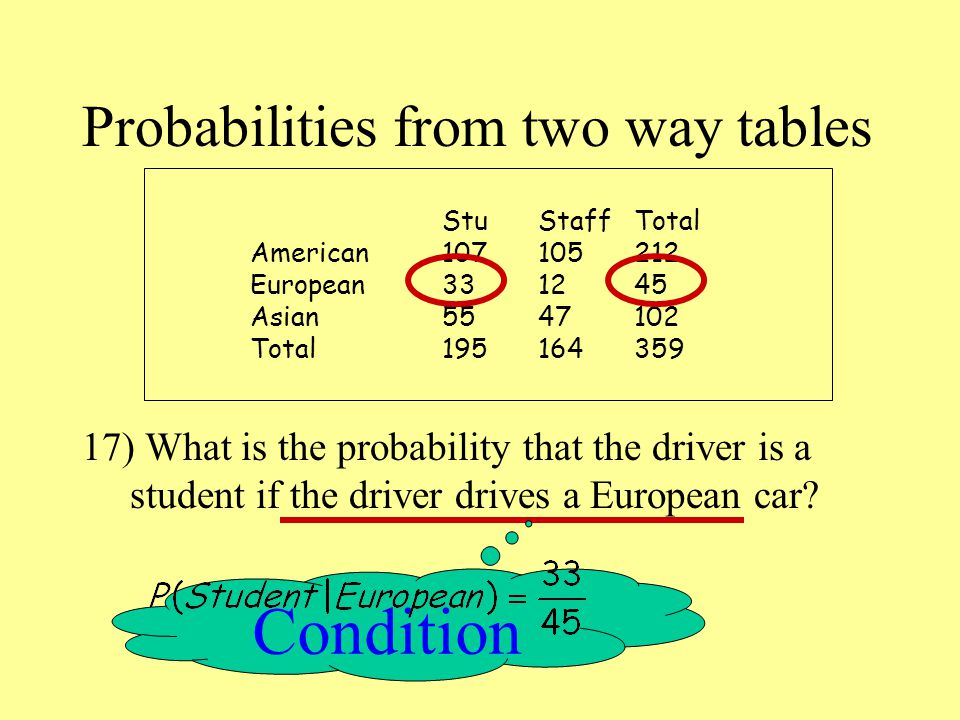 Probabilities from two way tables StuStaffTotal American107105212 European331245 Asian5547102 Total195164359 17) What is the probability that the driver is a student if the driver drives a European car.