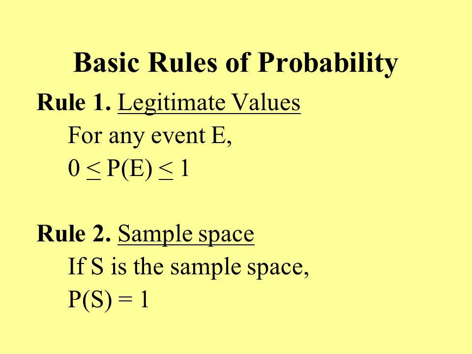 Basic Rules of Probability Rule 1. Legitimate Values For any event E, 0 < P(E) < 1 Rule 2.