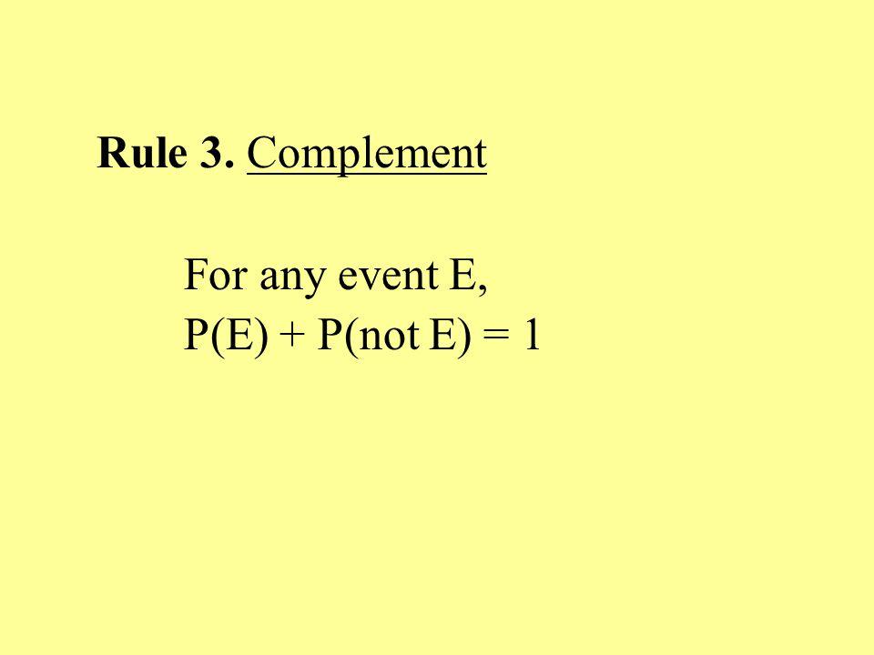 Rule 6.