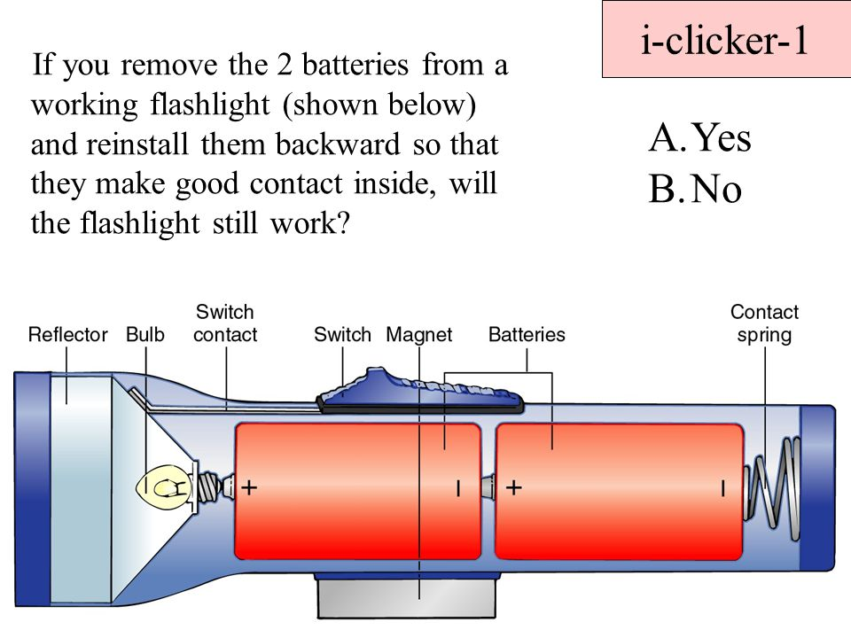 Observations About Flashlights (and electrical circuits) They turn on and off with a switch More batteries usually means brighter The orientation of multiple batteries matters Flashlights dim as batteries age