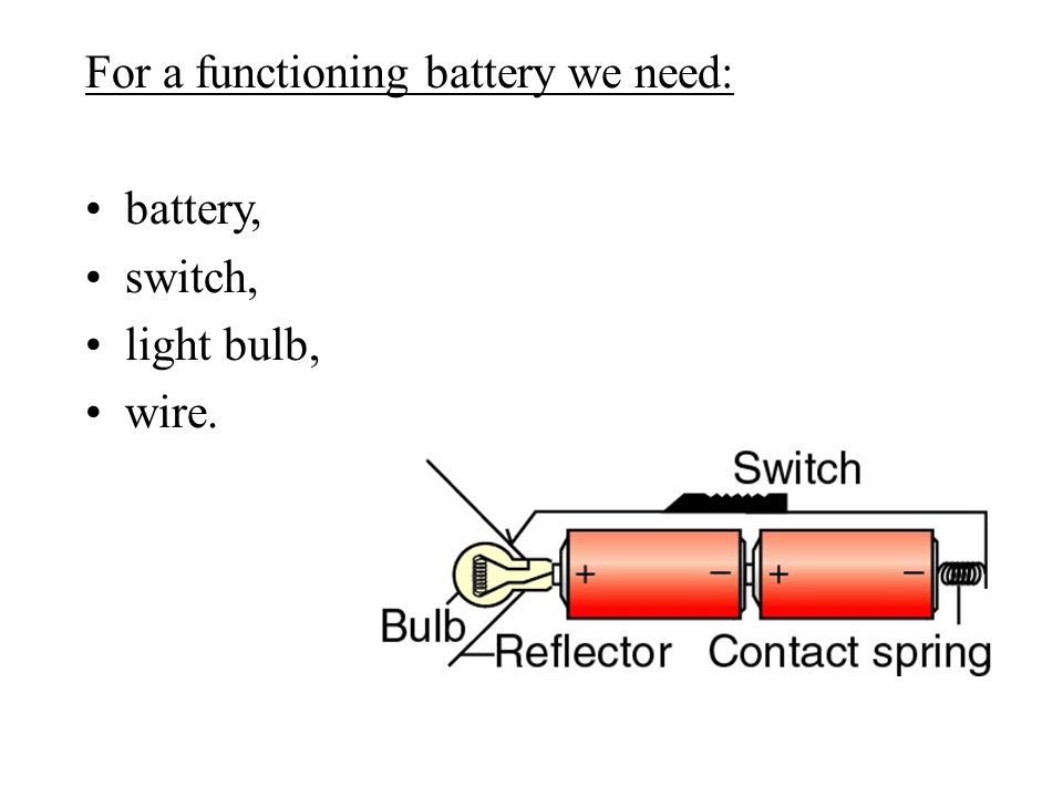 In a flashlight we are creating an: Electrical circuit An electrical current (electrons) runs through all the parts of the circuit (close circuit).
