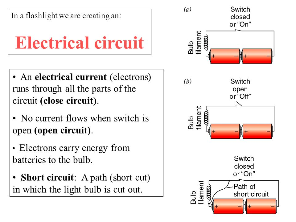 Battery Power power produced by the battery Current: units of charge pumped per second Voltage rise: energy given per unit of charge P = V rise ·I current · voltage rise = power produced I V rise
