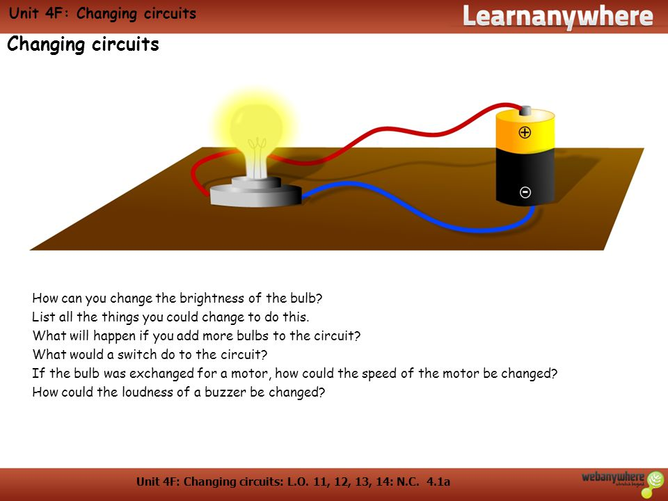 Unit 4F: Changing circuits: L.O.11, 12, 13, 14: N.C.