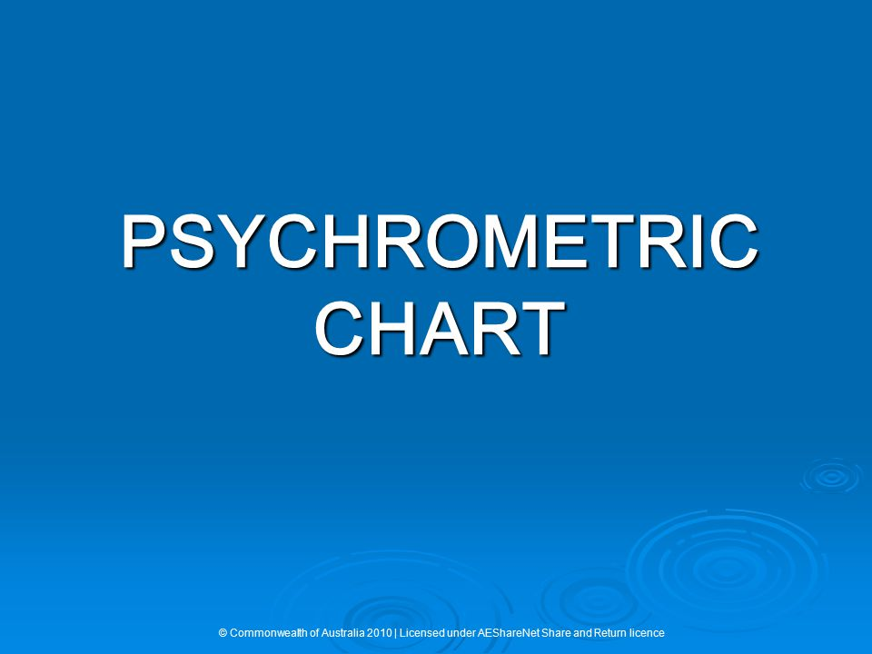 PSYCHROMETRIC CHART © Commonwealth of Australia 2010 | Licensed under AEShareNet Share and Return licence