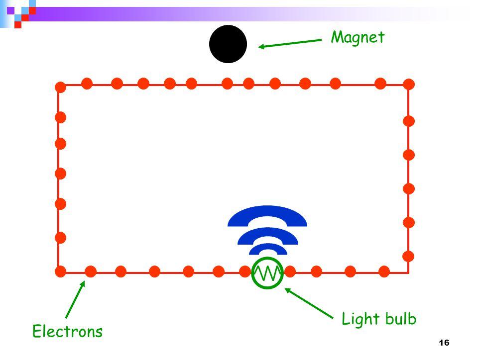 16 Electrons Light bulb Magnet