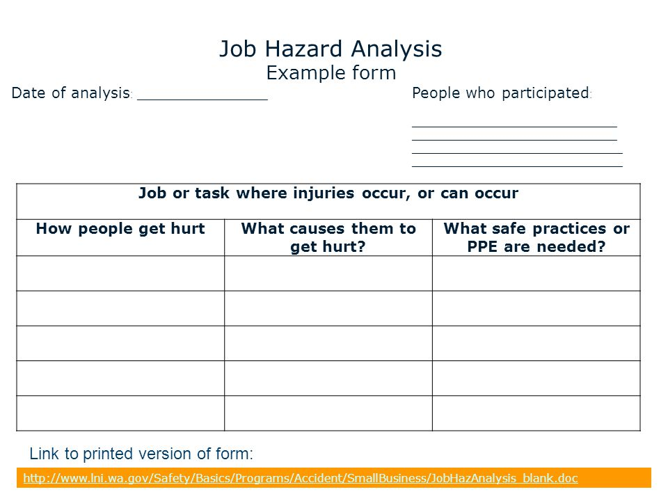Job or task where injuries occur, or can occur How people get hurtWhat causes them to get hurt? What safe practices or PPE are needed? Job Hazard Anal