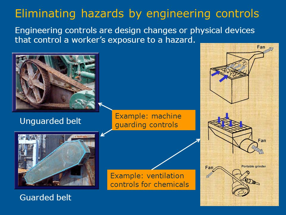 Eliminating hazards by engineering controls Unguarded belt Guarded belt Engineering controls are design changes or physical devices that control a wor
