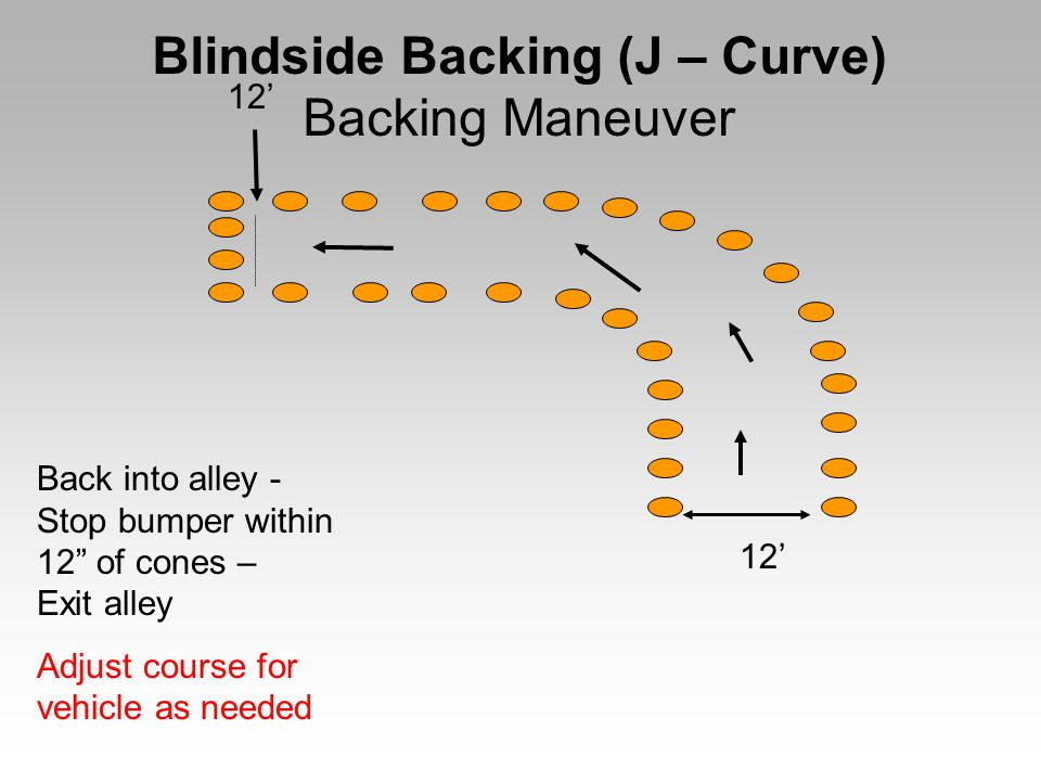 Blindside Backing (J – Curve) Backing Maneuver Back into alley - Stop bumper within 12 of cones – Exit alley Adjust course for vehicle as needed 12'