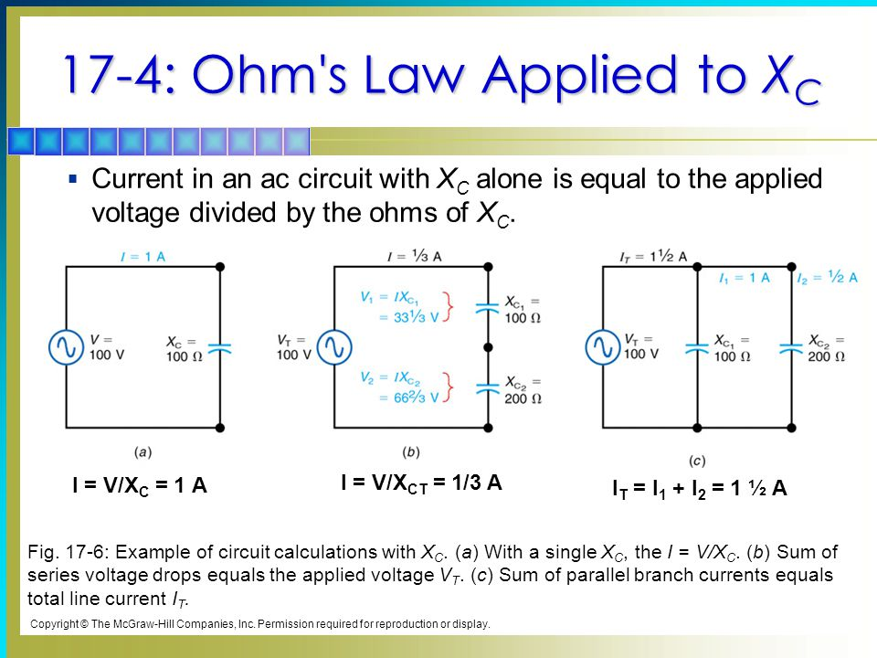 17-4: Ohm's Law Applied to X C  Current in an ac circuit with X C alone is equal to the applied voltage divided by the ohms of X C. Copyright © The M
