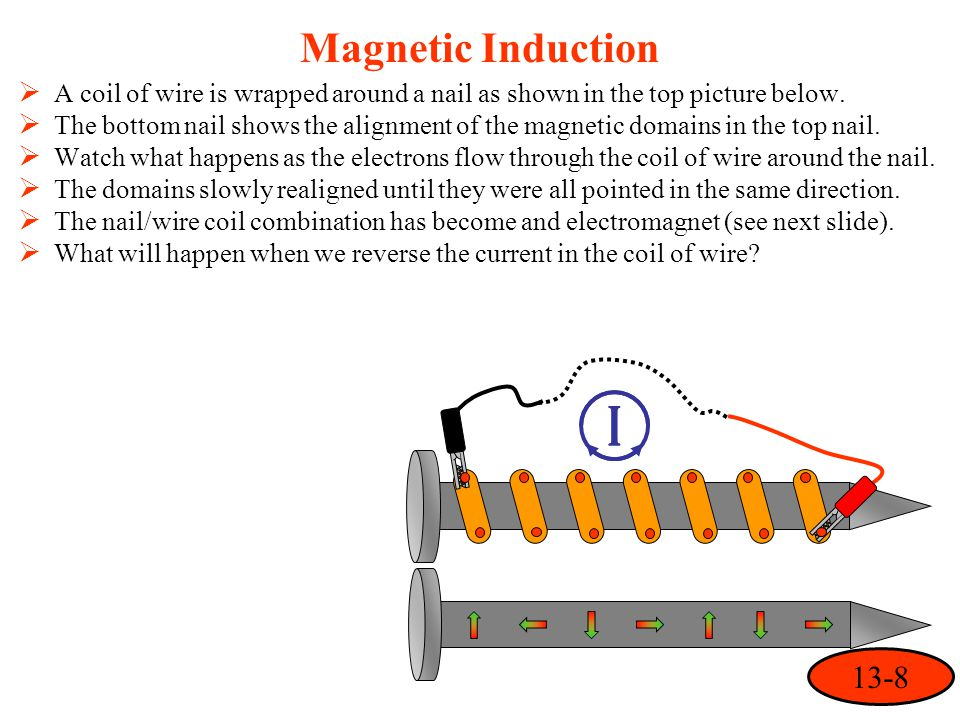 Magnetic Induction  A coil of wire is wrapped around a nail as shown in the top picture below.