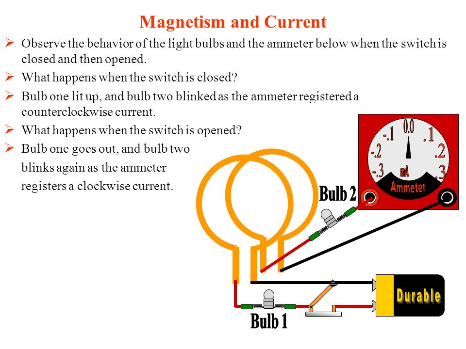  Observe the behavior of the light bulbs and the ammeter below when the switch is closed and then opened.