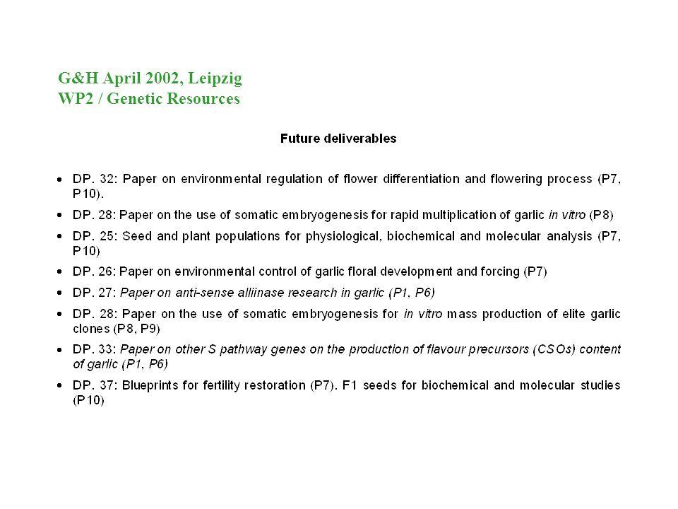 G&H April 2002, Leipzig WP2 / Genetic Resources